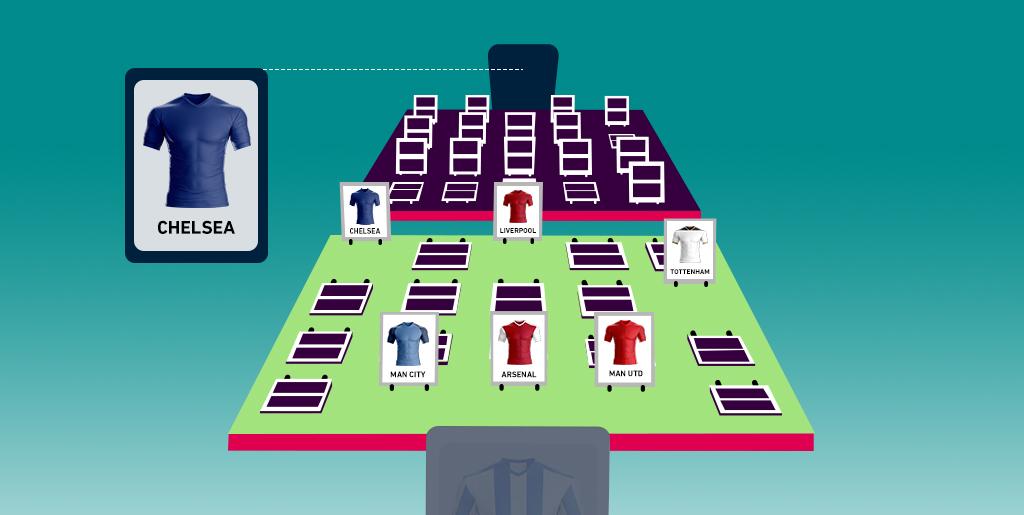 Outright Premier League betting | Premier League winner odds