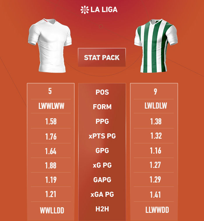 stat-pack-2019-seville-derby.jpg