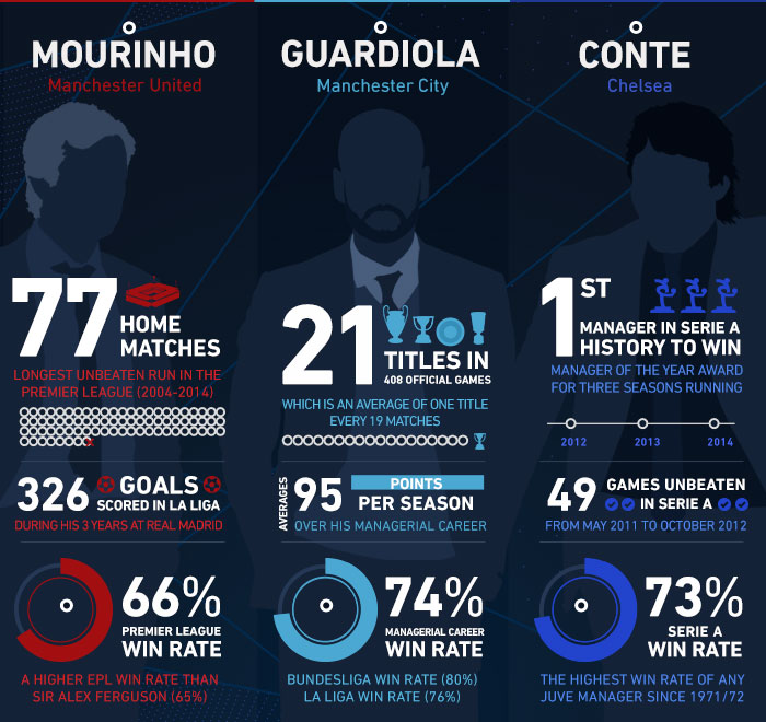epl-managers-infographics-insert.jpg