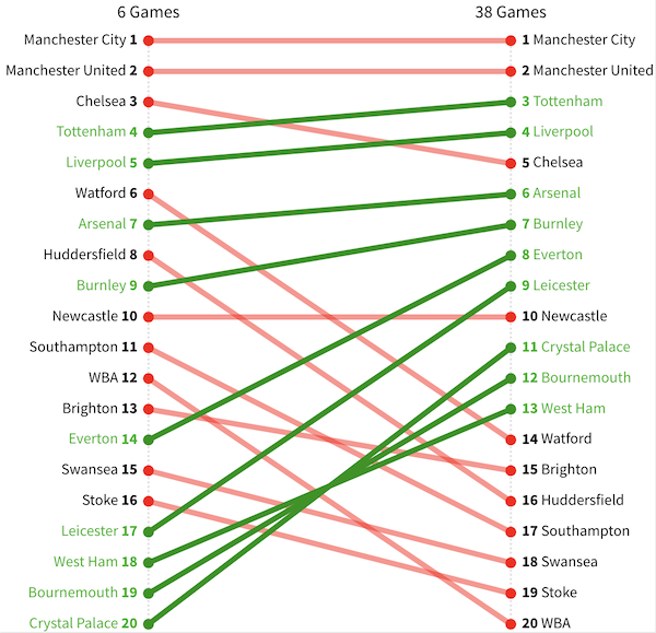 epl-6-games-in-article2-new.png