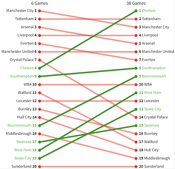 epl-6-games-in-article3-new.png