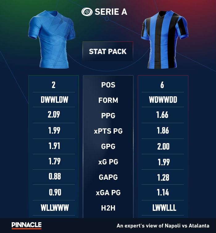 Napoli vs atalanta betting expert my revenge csgo team betting