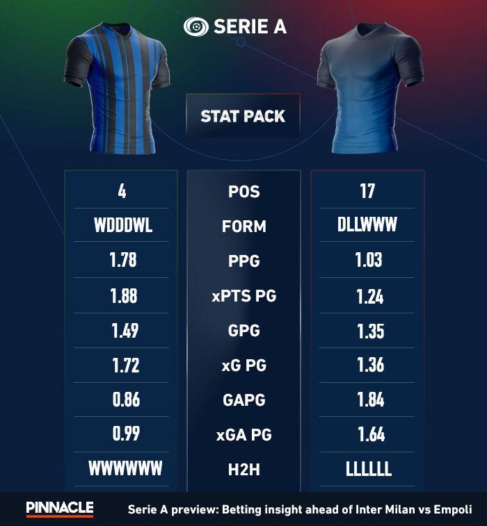 Sampdoria vs empoli bettingadvice horse betting online in my life