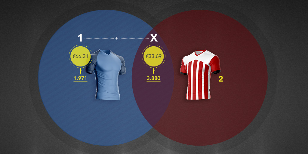 Double Chance betting | Analysing the Draw No Bet alternative