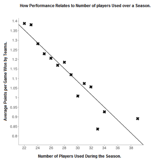 players-used-graph.png