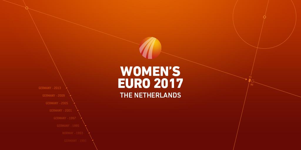 UEFA Womens Euro 2017 Pin Pokal