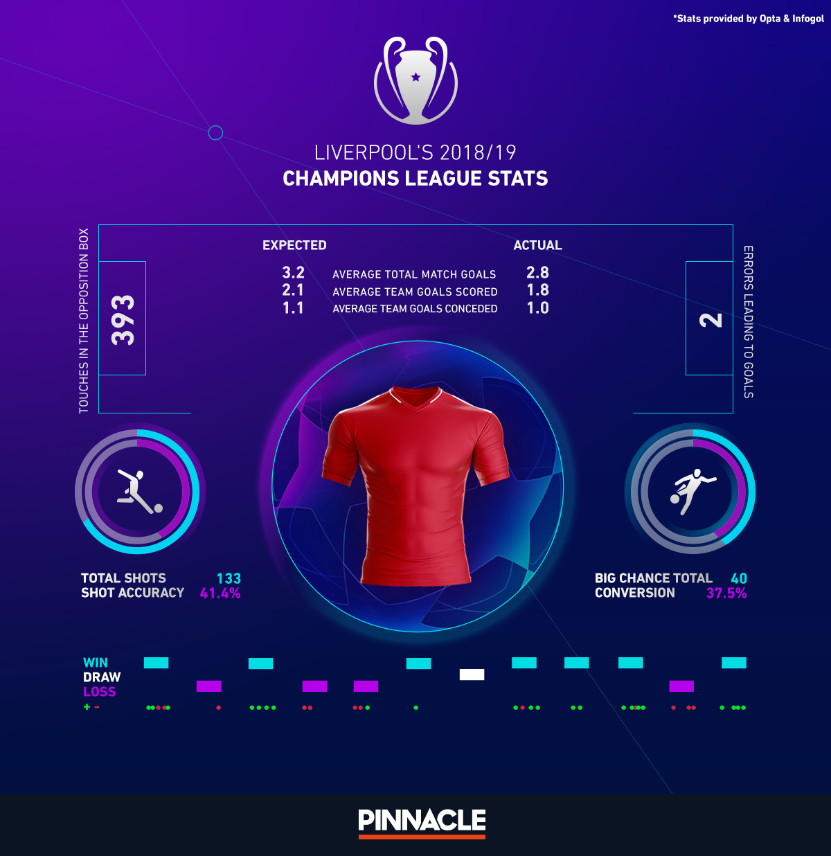 social-ucl-infographic-liverpool-002-.jpg