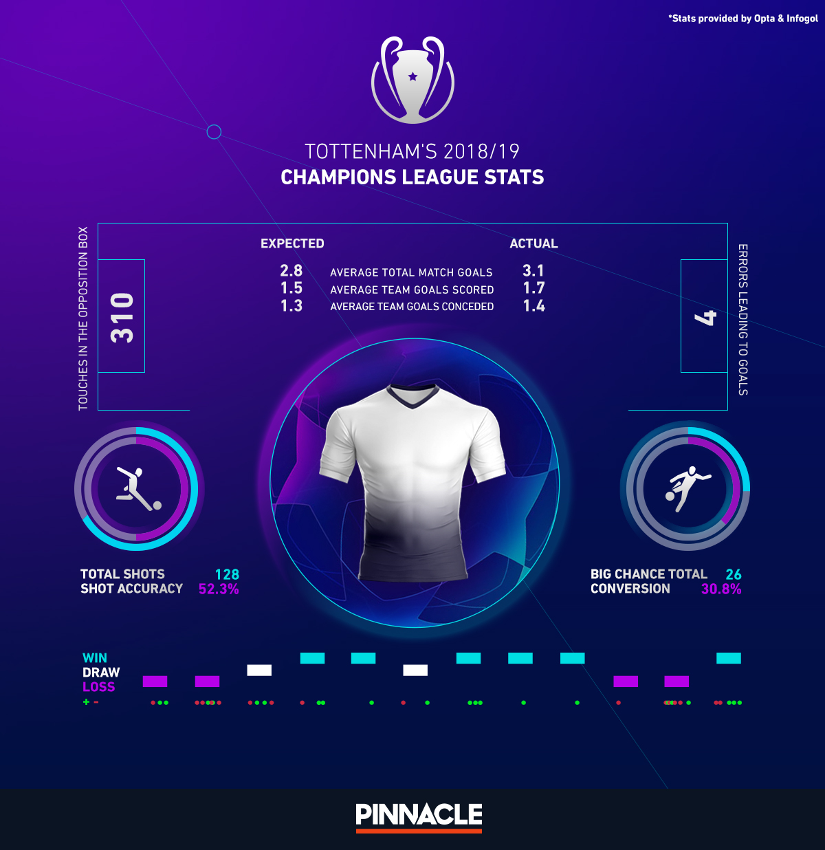 social-ucl-infographic-spurs-002-.jpg