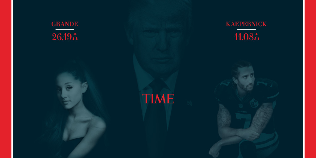 Time Person of the Year 2018: Opportunities for bettors