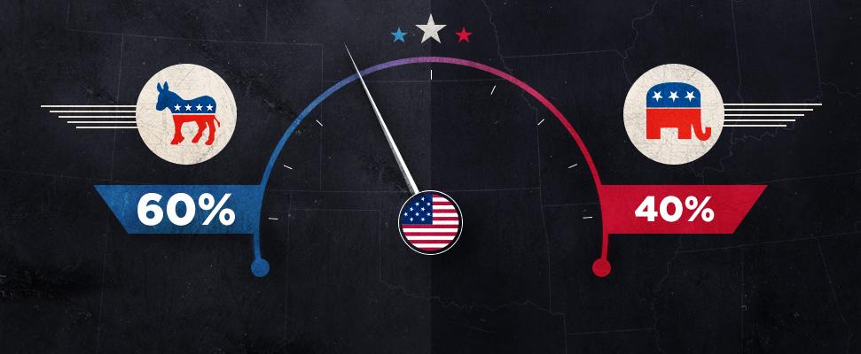 gambling odds president 2016