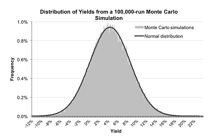 monte-carlo-image-4.png