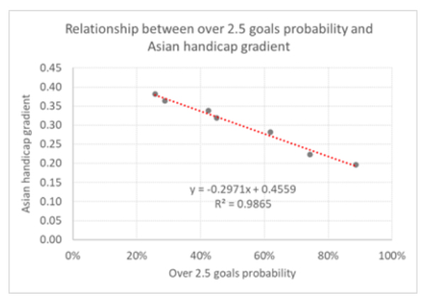 inarticle2-How-good-are-Pinnacle-s-Asian-Handicap.jpg
