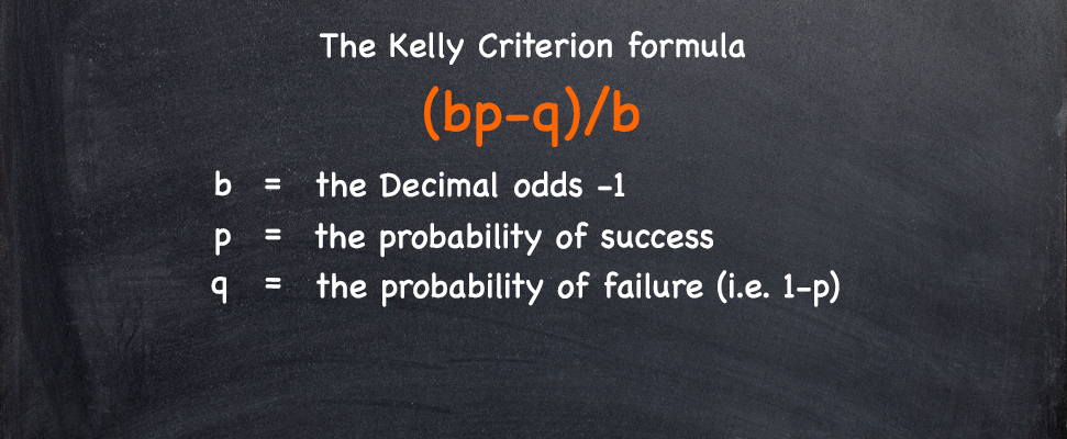 Kelly formula options trading diagram