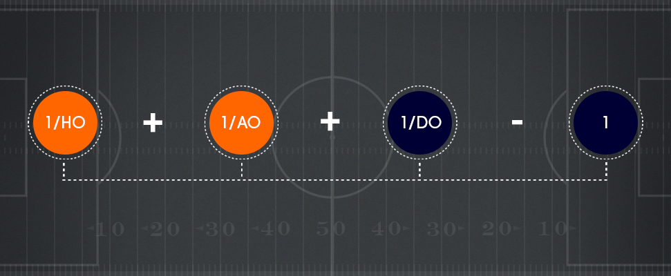 1x2 Bet Strategy And Tactics - image 3