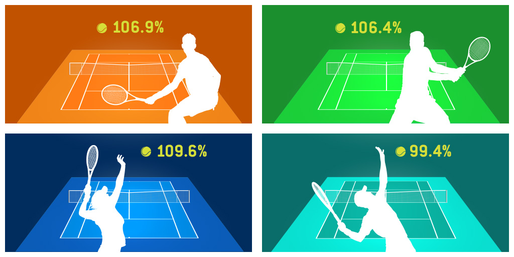 Understanding court speed in tennis betting