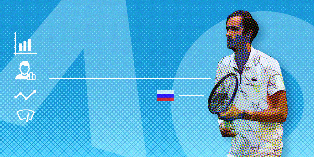 Can Daniil Medvedev win the Australian Open?