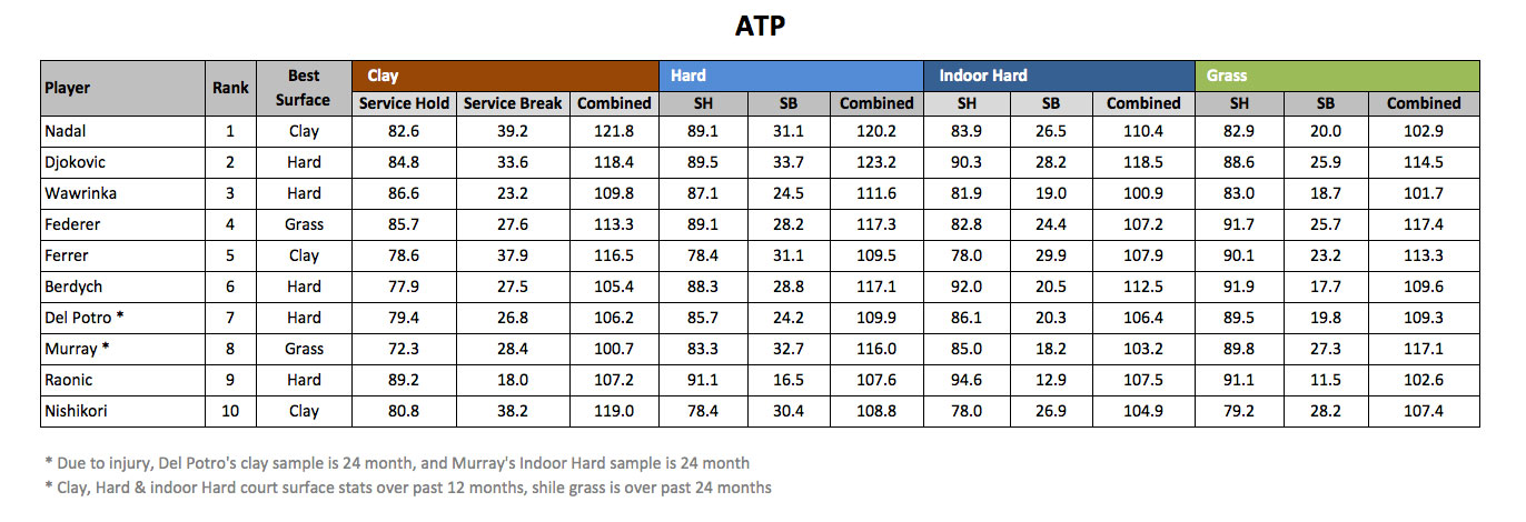 atp-surface-table.jpg
