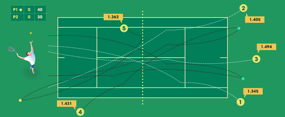 Tennis betting strategy: Is serving first an advantage?