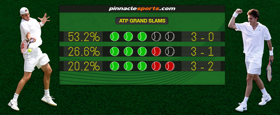 Tennis betting strategy delaware football betting