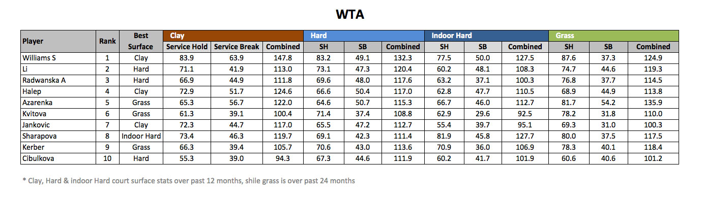 wta-surface-table.jpg