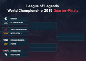 LoL 2015 World Championship - Quarter-finals betting preview