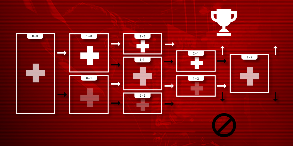 How the Swiss-System works in esports