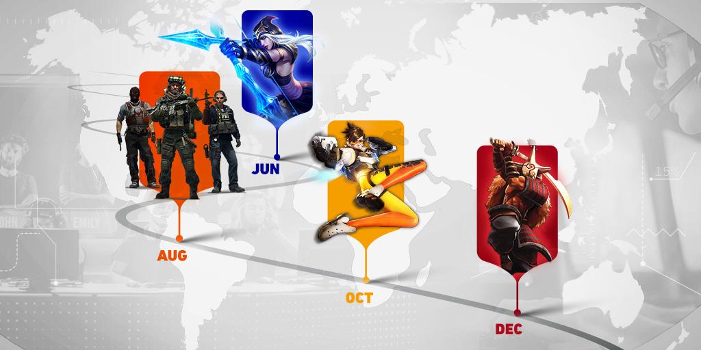 Esports Events In 2020 Esports Calendar