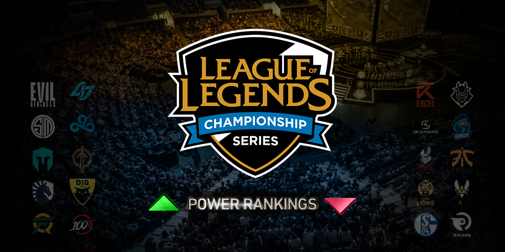 LCS and LEC 2020 Power rankings