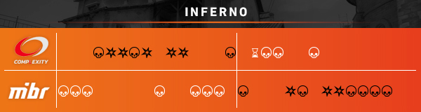in-article-faceit-major-recap-Inferno-quarter-finals-complexoty-v-mbr.jpg