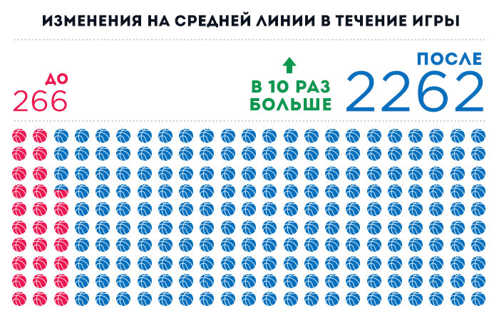 rus-nba-live-insert-10x.jpg