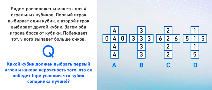 ru-social-question-roll-of-the-dice-pinpuzzle.jpg