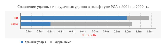 loss-aversion-graph-rus.jpg