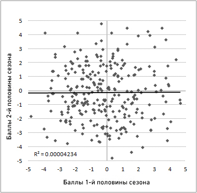 rus-regression-table.jpg