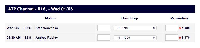 tennis_handicap_betting_moneyline.jpg