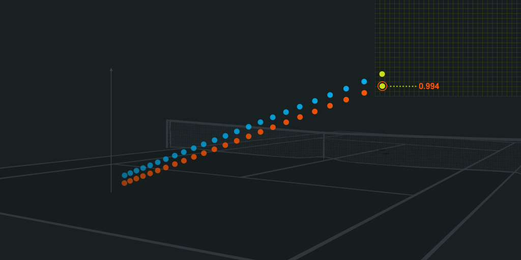 À quel point le marché des paris du circuit ATP est-il efficace ?