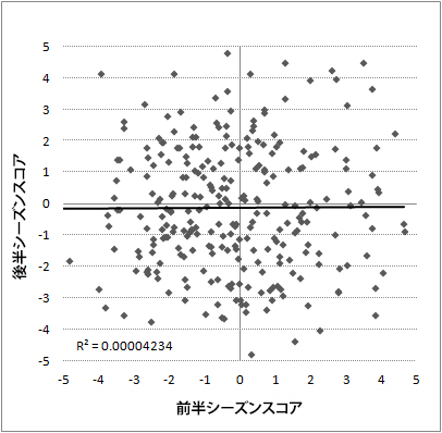 jap-regression-table.jpg