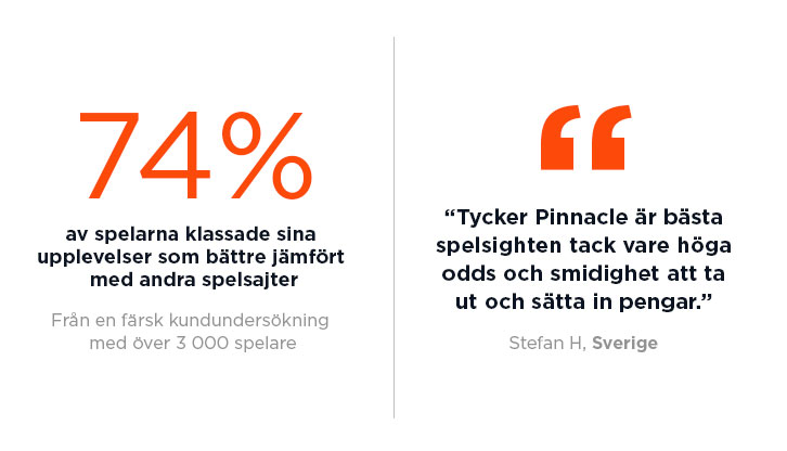swe-customer-survey-quotes.jpg